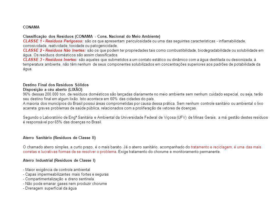CONAMA Classificação dos Resíduos (CONAMA - Cons. Nacional do Meio Ambiente)