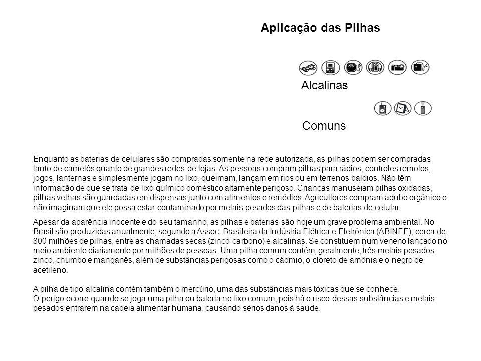 Aplicação das Pilhas Alcalinas Comuns
