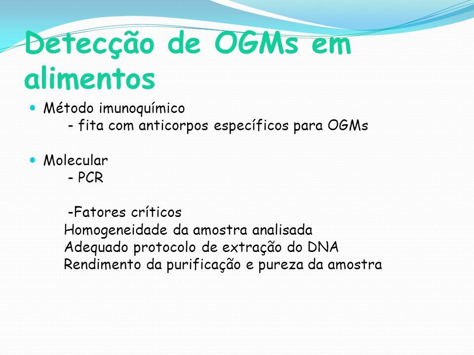 Detecção de OGMs em alimentos
