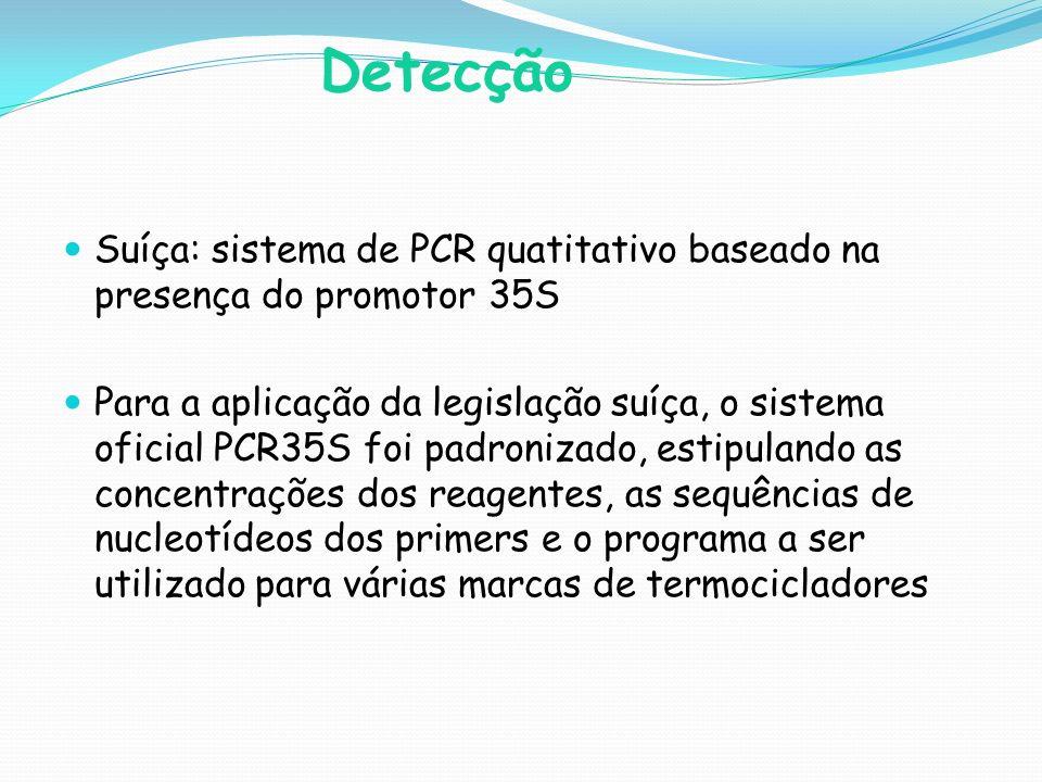 Detecção Suíça: sistema de PCR quatitativo baseado na presença do promotor 35S.