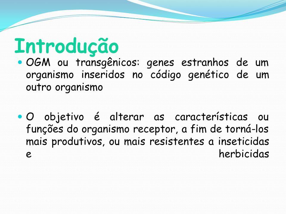 Introdução OGM ou transgênicos: genes estranhos de um organismo inseridos no código genético de um outro organismo.