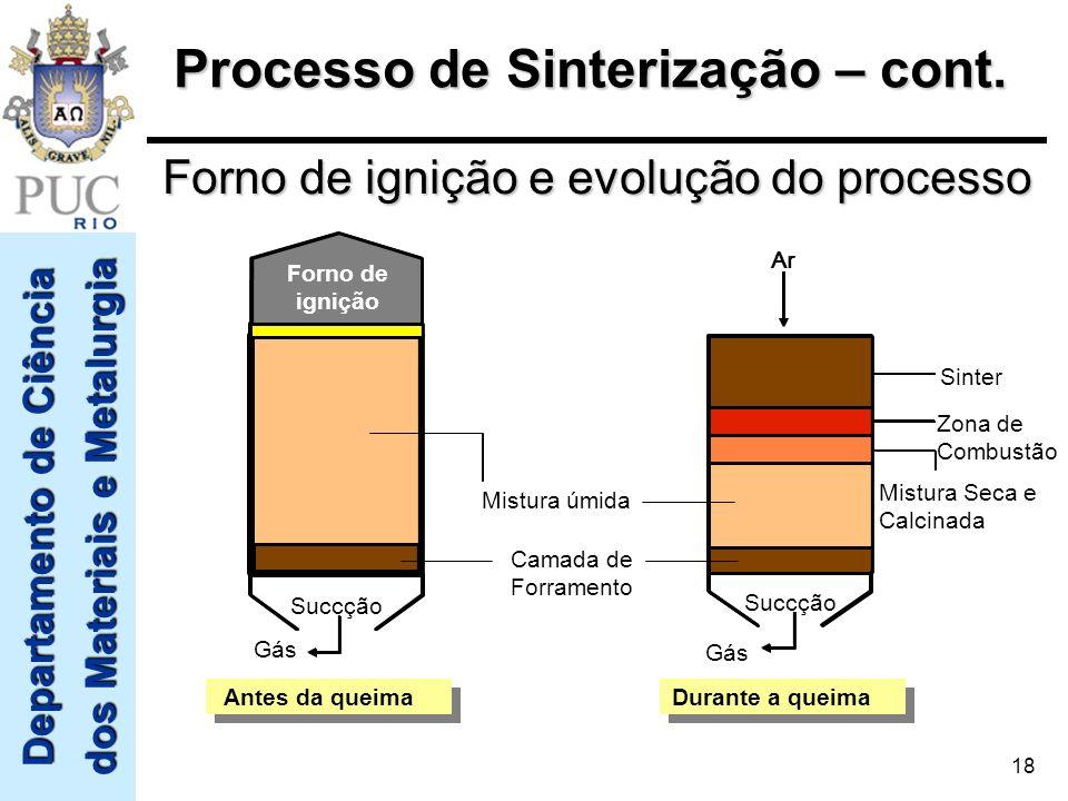 Processo de Sinterização – cont.