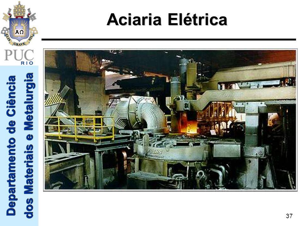 Aciaria Elétrica
