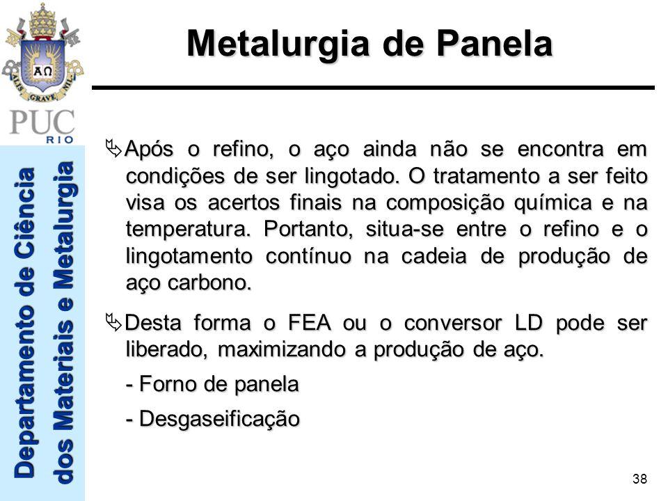 Metalurgia de Panela