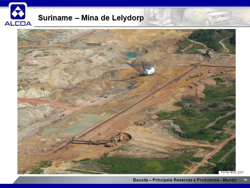Suriname – Mina de Lelydorp