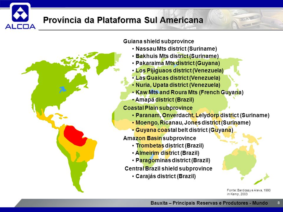 Província da Plataforma Sul Americana