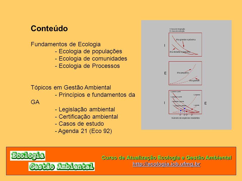 Curso de Atualização Ecologia e Gestão Ambiental