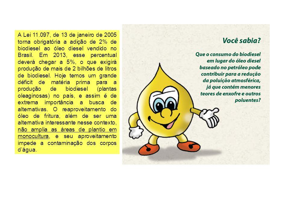 A Lei 11.097, de 13 de janeiro de 2005 torna obrigatória a adição de 2% de biodiesel ao óleo diesel vendido no Brasil.