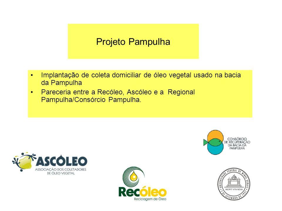 Projeto Pampulha Implantação de coleta domiciliar de óleo vegetal usado na bacia da Pampulha.