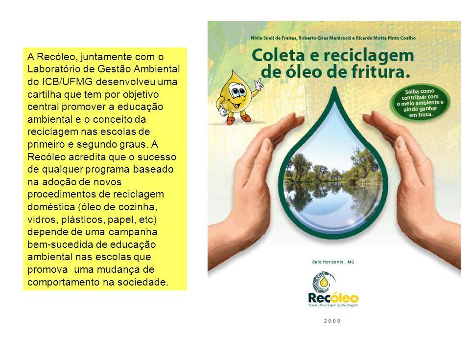 A Recóleo, juntamente com o Laboratório de Gestão Ambiental do ICB/UFMG desenvolveu uma cartilha que tem por objetivo central promover a educação ambiental e o conceito da reciclagem nas escolas de primeiro e segundo graus.