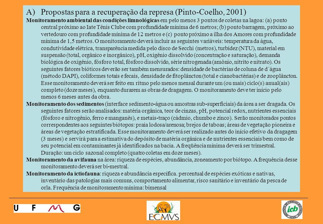 Propostas para a recuperação da represa (Pinto-Coelho, 2001)