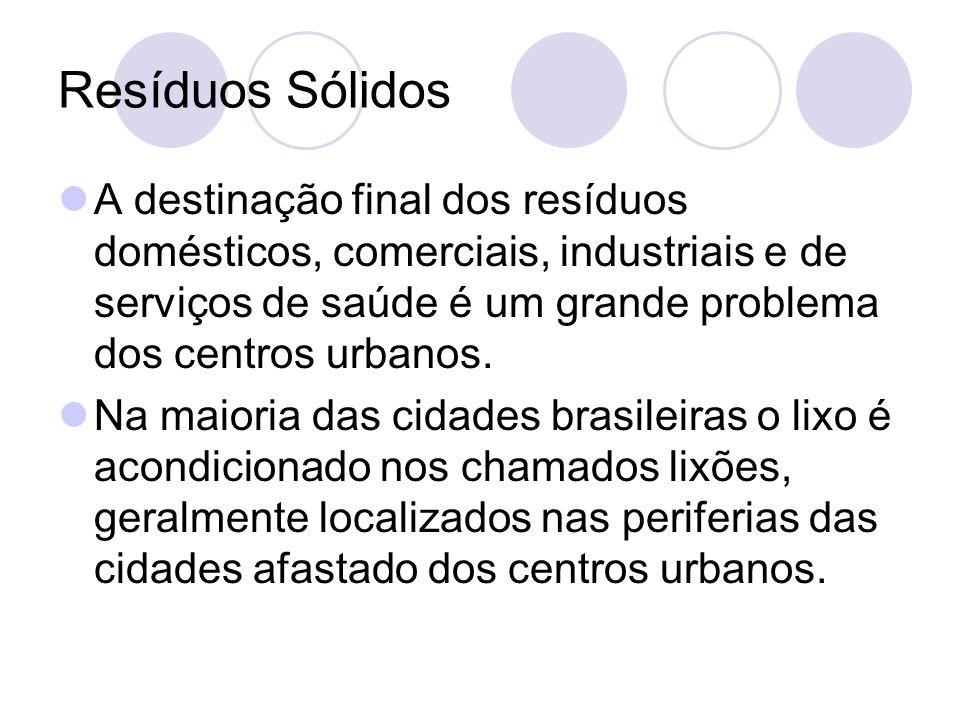 Resíduos SólidosA destinação final dos resíduos domésticos, comerciais, industriais e de serviços de saúde é um grande problema dos centros urbanos.