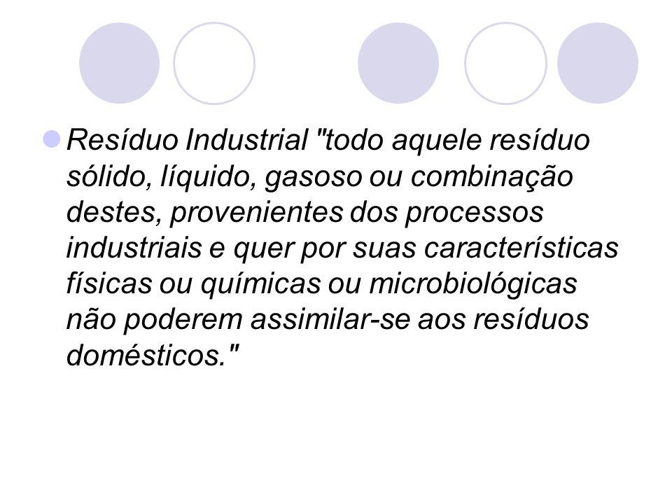 Resíduo Industrial todo aquele resíduo sólido, líquido, gasoso ou combinação destes, provenientes dos processos industriais e quer por suas características físicas ou químicas ou microbiológicas não poderem assimilar-se aos resíduos domésticos.