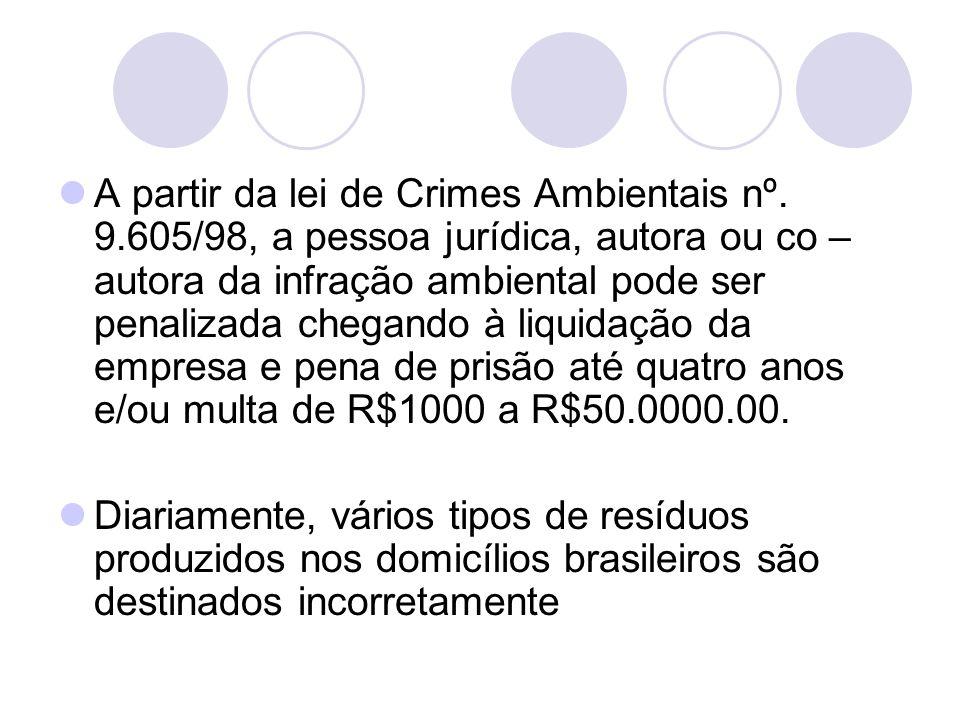 A partir da lei de Crimes Ambientais nº. 9