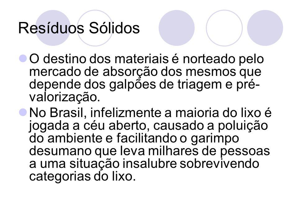 Resíduos SólidosO destino dos materiais é norteado pelo mercado de absorção dos mesmos que depende dos galpões de triagem e pré-valorização.
