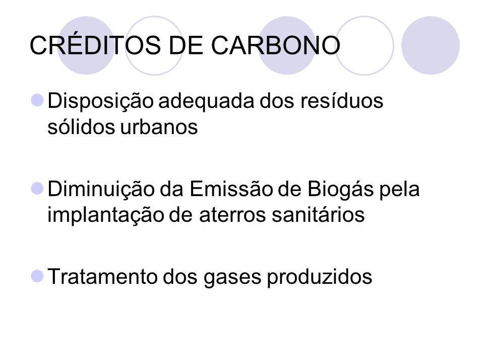 CRÉDITOS DE CARBONO Disposição adequada dos resíduos sólidos urbanos