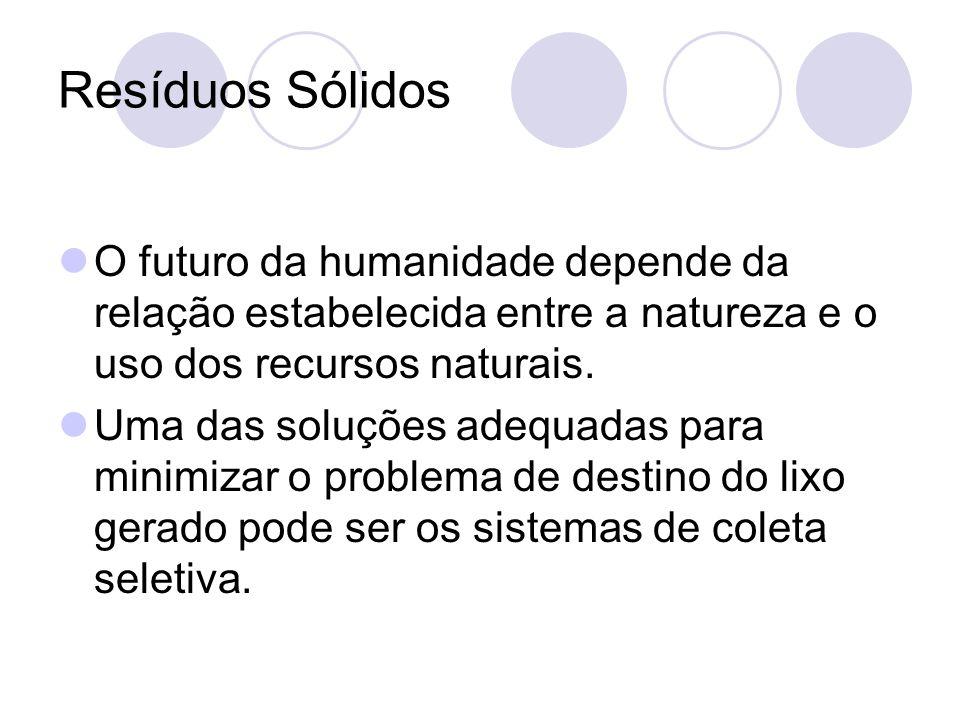 Resíduos Sólidos O futuro da humanidade depende da relação estabelecida entre a natureza e o uso dos recursos naturais.