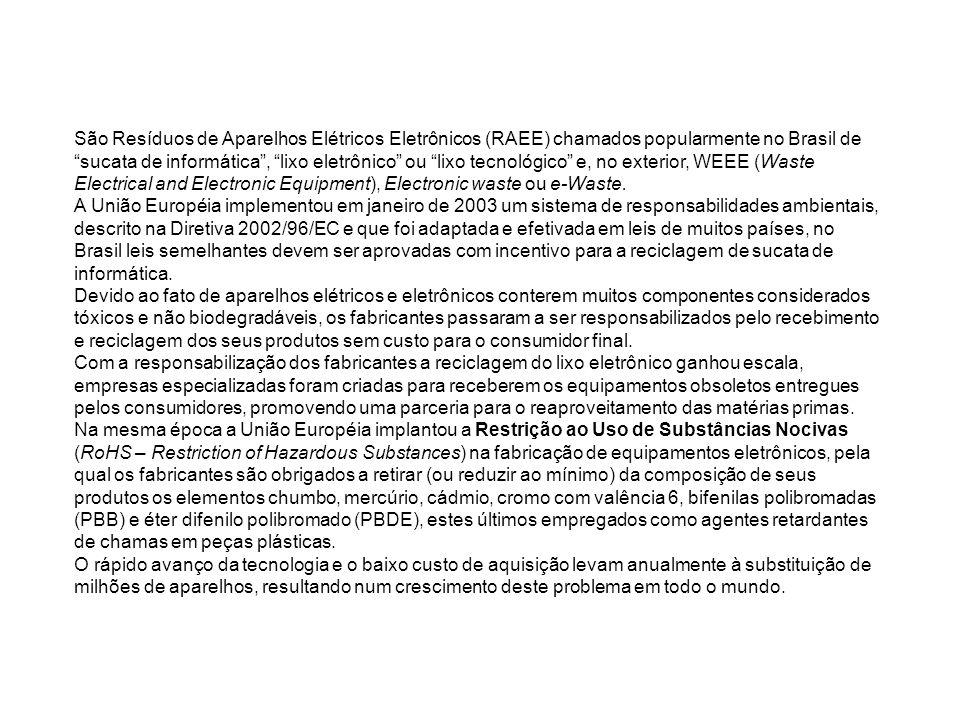 São Resíduos de Aparelhos Elétricos Eletrônicos (RAEE) chamados popularmente no Brasil de sucata de informática , lixo eletrônico ou lixo tecnológico e, no exterior, WEEE (Waste Electrical and Electronic Equipment), Electronic waste ou e-Waste.
