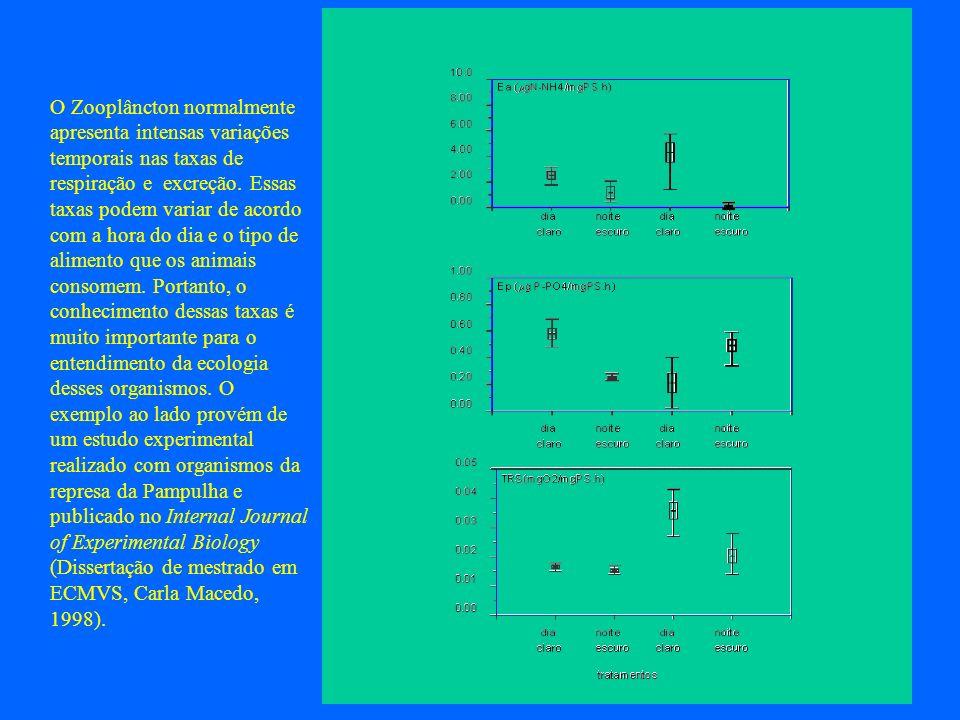 O Zooplâncton normalmente apresenta intensas variações temporais nas taxas de respiração e excreção.