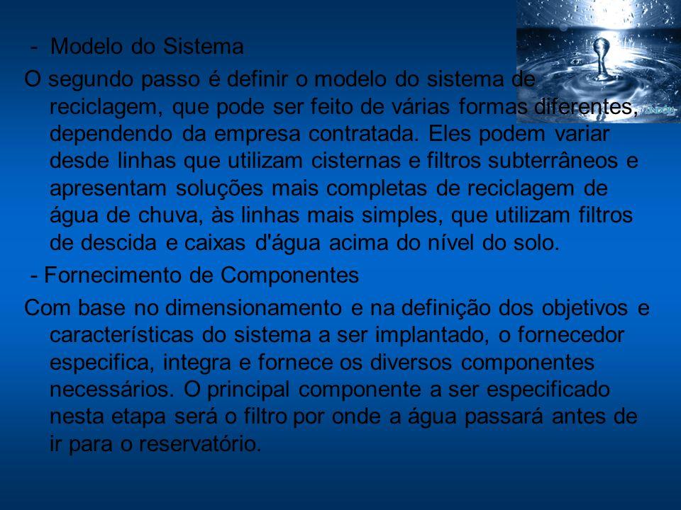 - Modelo do Sistema