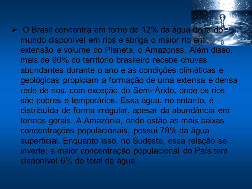 O Brasil concentra em torno de 12% da água doce do mundo disponível em rios e abriga o maior rio em extensão e volume do Planeta, o Amazonas.
