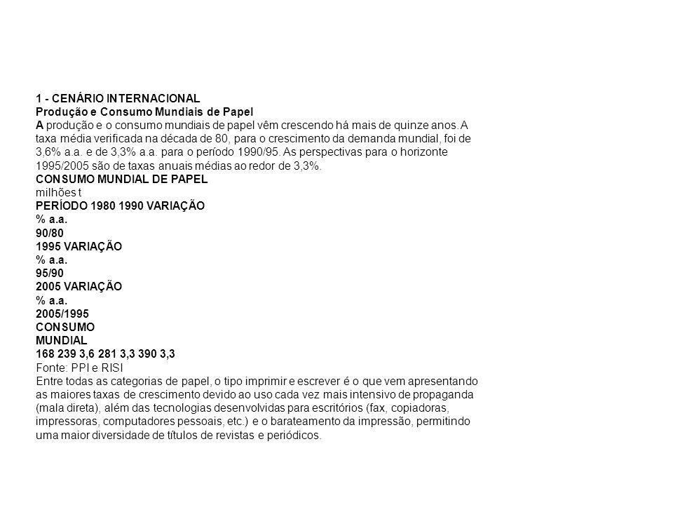 1 - CENÁRIO INTERNACIONAL