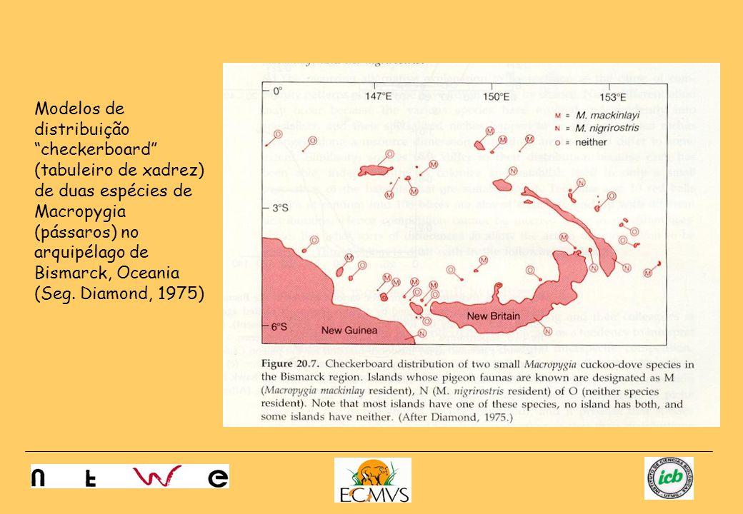 Modelos de distribuição checkerboard (tabuleiro de xadrez) de duas espécies de Macropygia (pássaros) no arquipélago de Bismarck, Oceania (Seg.