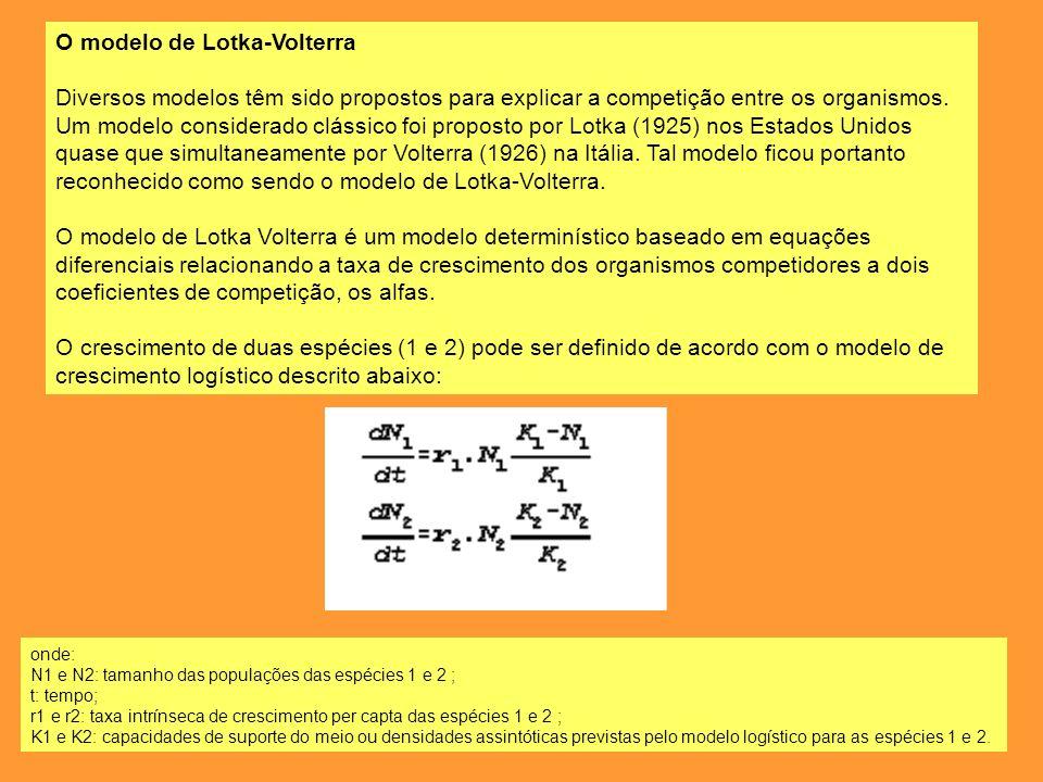 O modelo de Lotka-Volterra