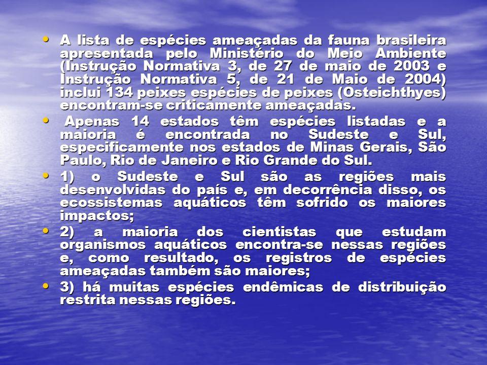 A lista de espécies ameaçadas da fauna brasileira apresentada pelo Ministério do Meio Ambiente (Instrução Normativa 3, de 27 de maio de 2003 e Instrução Normativa 5, de 21 de Maio de 2004) inclui 134 peixes espécies de peixes (Osteichthyes) encontram-se criticamente ameaçadas.