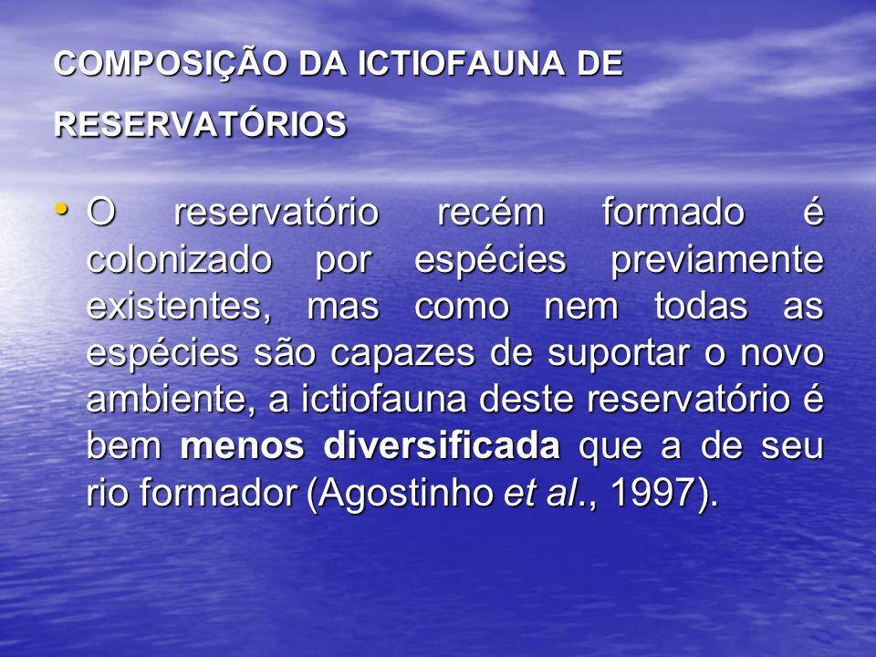 COMPOSIÇÃO DA ICTIOFAUNA DE RESERVATÓRIOS