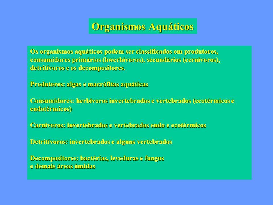 Organismos Aquáticos