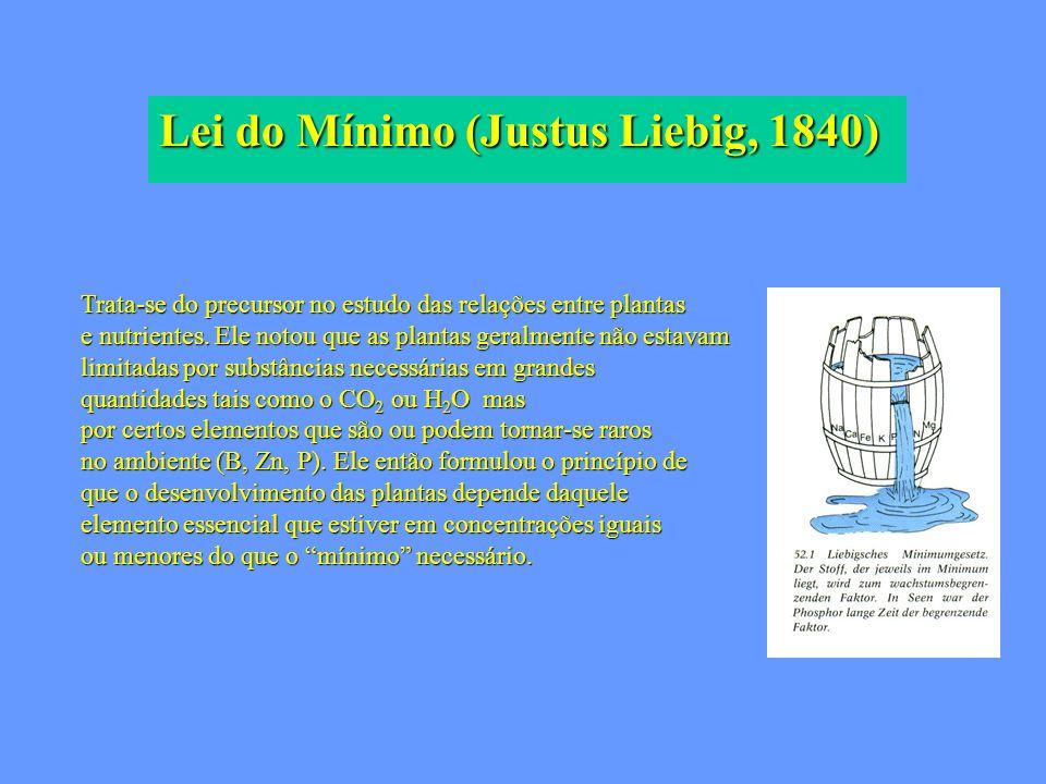 Lei do Mínimo (Justus Liebig, 1840)