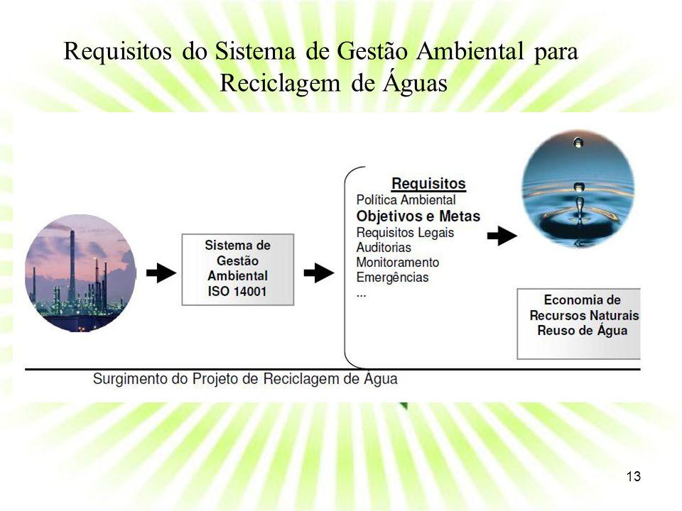 Requisitos do Sistema de Gestão Ambiental para Reciclagem de Águas