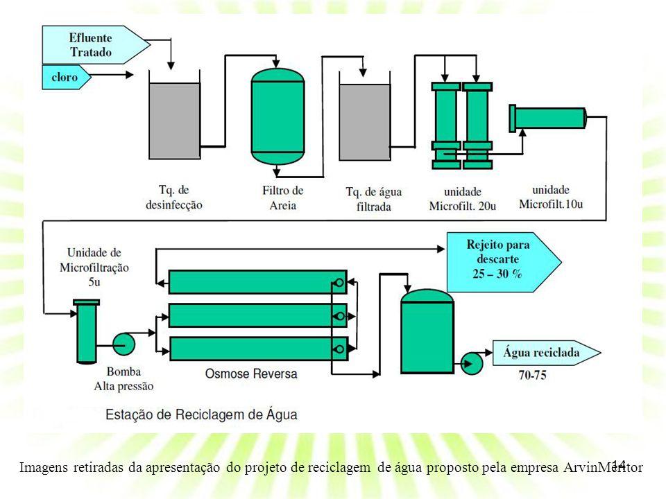 Imagens retiradas da apresentação do projeto de reciclagem de água proposto pela empresa ArvinMeritor