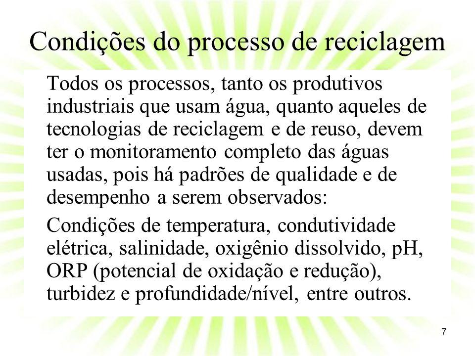 Condições do processo de reciclagem