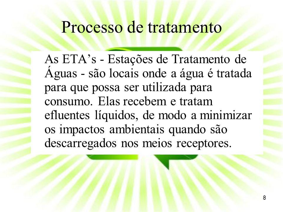 Processo de tratamento