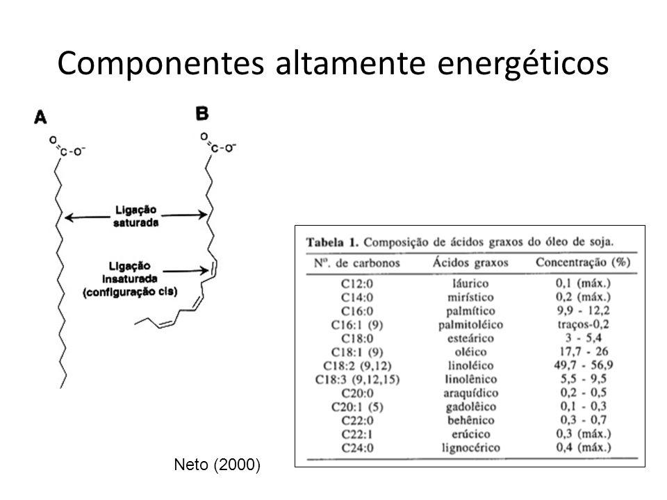 Componentes altamente energéticos