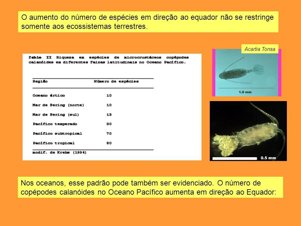 O aumento do número de espécies em direção ao equador não se restringe somente aos ecossistemas terrestres.