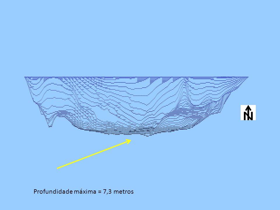 Profundidade máxima = 7,3 metros