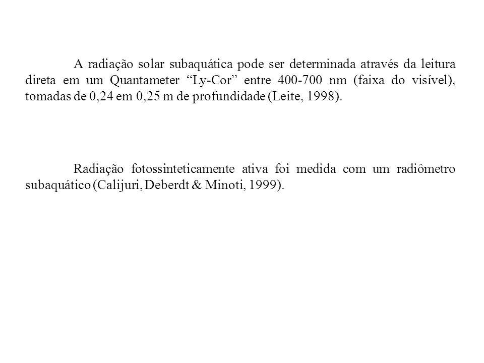 A radiação solar subaquática pode ser determinada através da leitura direta em um Quantameter Ly-Cor entre 400-700 nm (faixa do visível), tomadas de 0,24 em 0,25 m de profundidade (Leite, 1998).