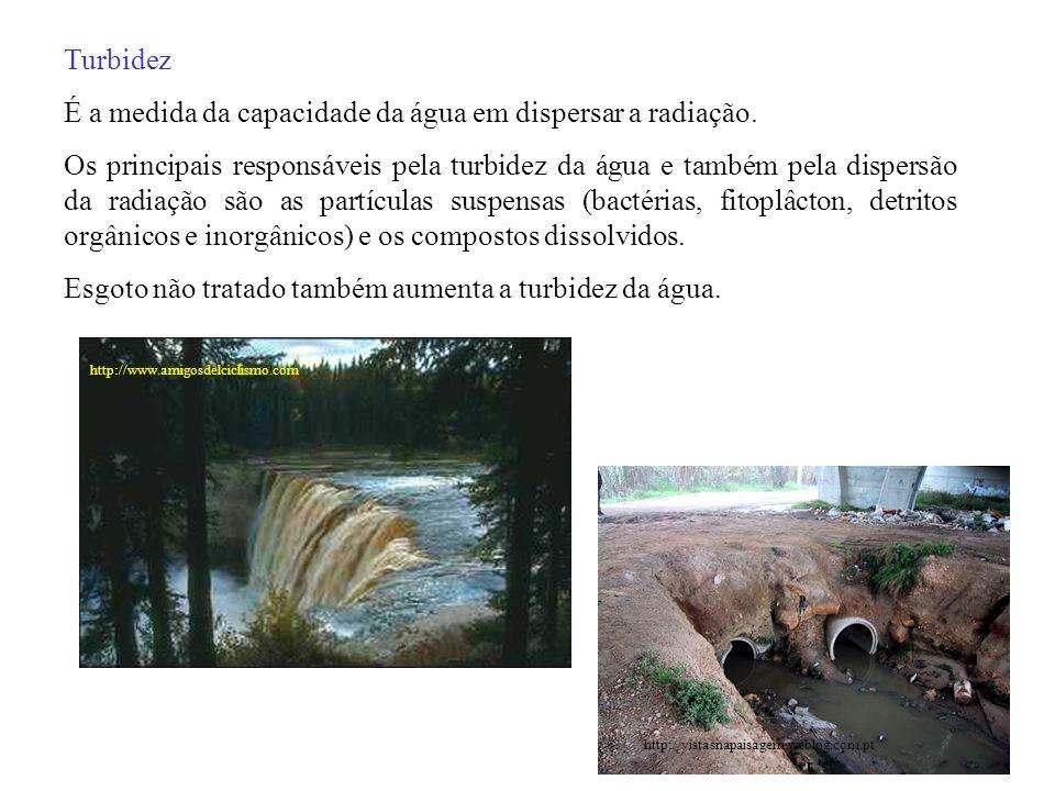 É a medida da capacidade da água em dispersar a radiação.