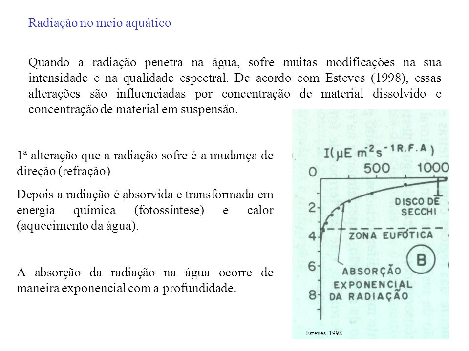Radiação no meio aquático