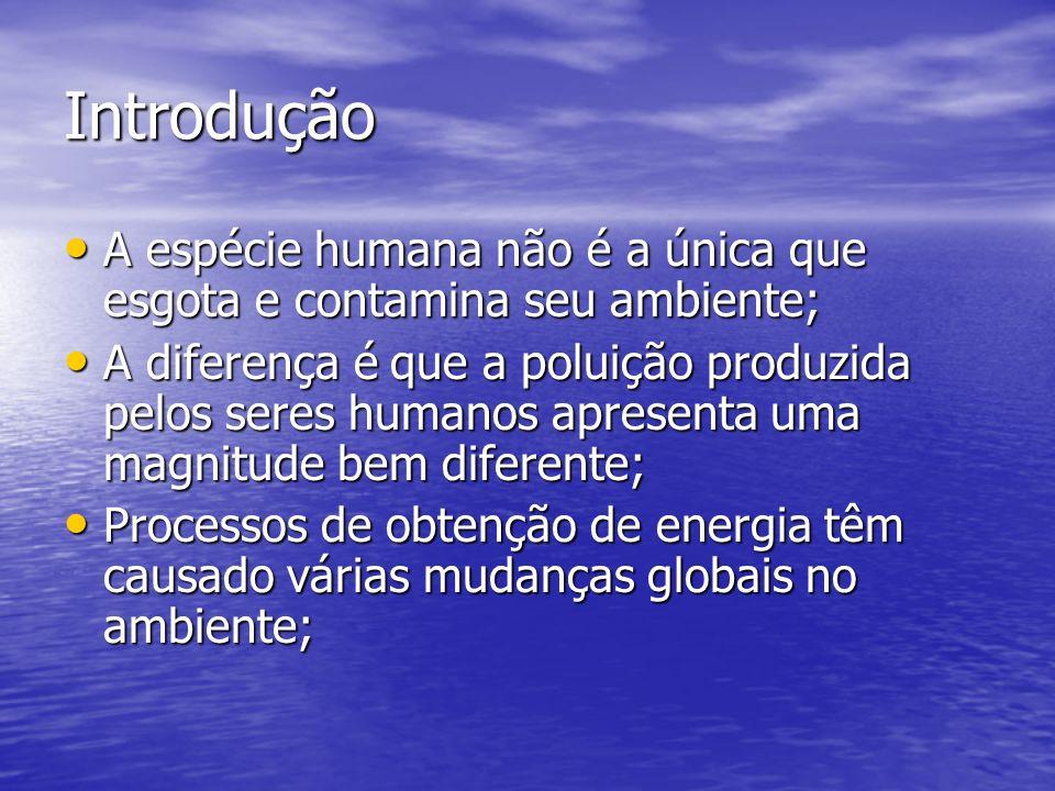 Introdução A espécie humana não é a única que esgota e contamina seu ambiente;