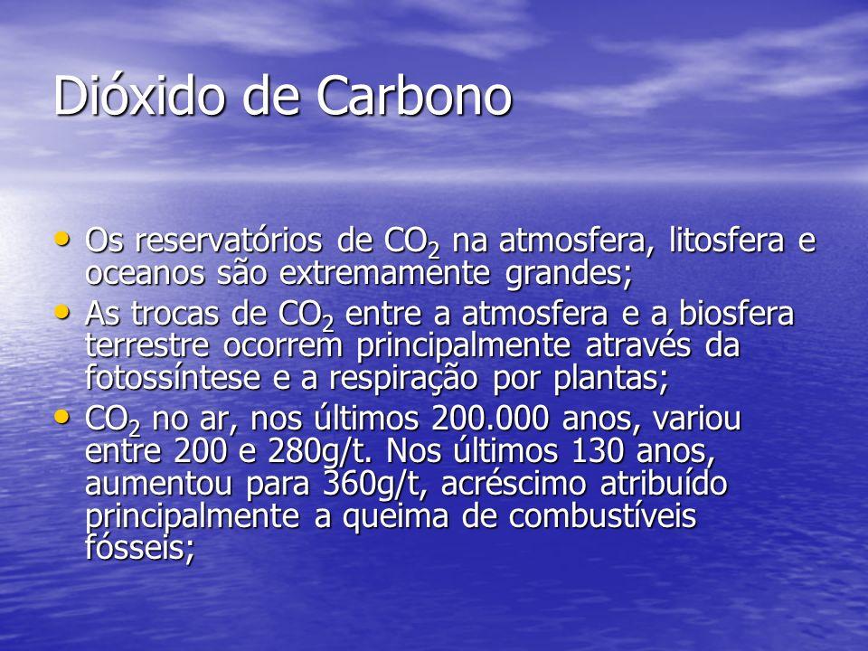 Dióxido de Carbono Os reservatórios de CO2 na atmosfera, litosfera e oceanos são extremamente grandes;