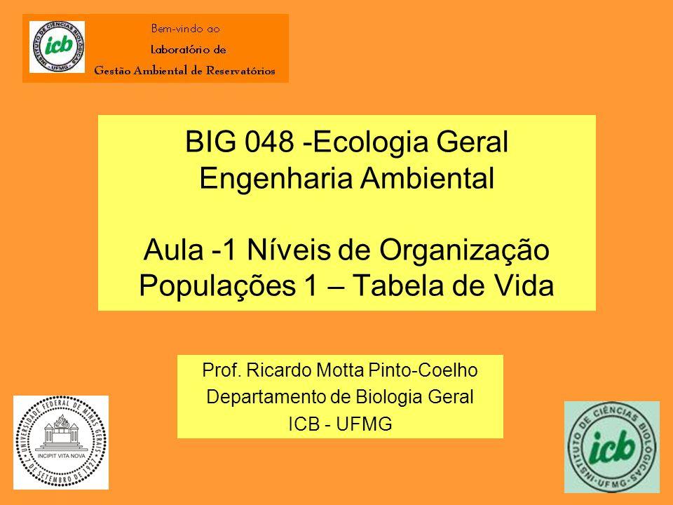 BIG 048 -Ecologia Geral Engenharia Ambiental Aula -1 Níveis de Organização Populações 1 – Tabela de Vida