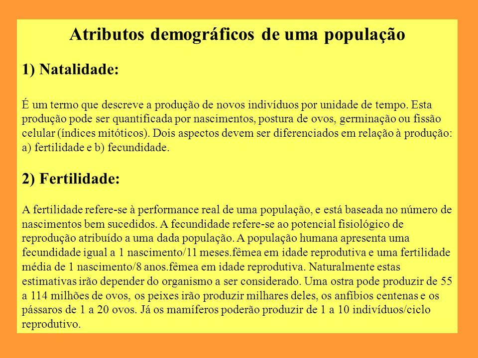 Atributos demográficos de uma população