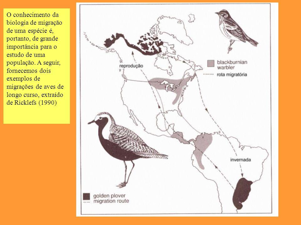 O conhecimento da biologia de migração de uma espécie é, portanto, de grande importância para o estudo de uma população.