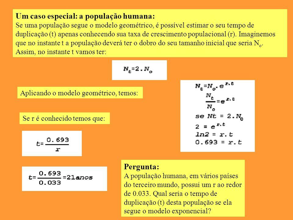 Um caso especial: a população humana: