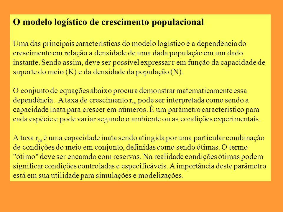 O modelo logístico de crescimento populacional