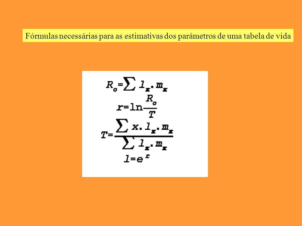 Fórmulas necessárias para as estimativas dos parâmetros de uma tabela de vida